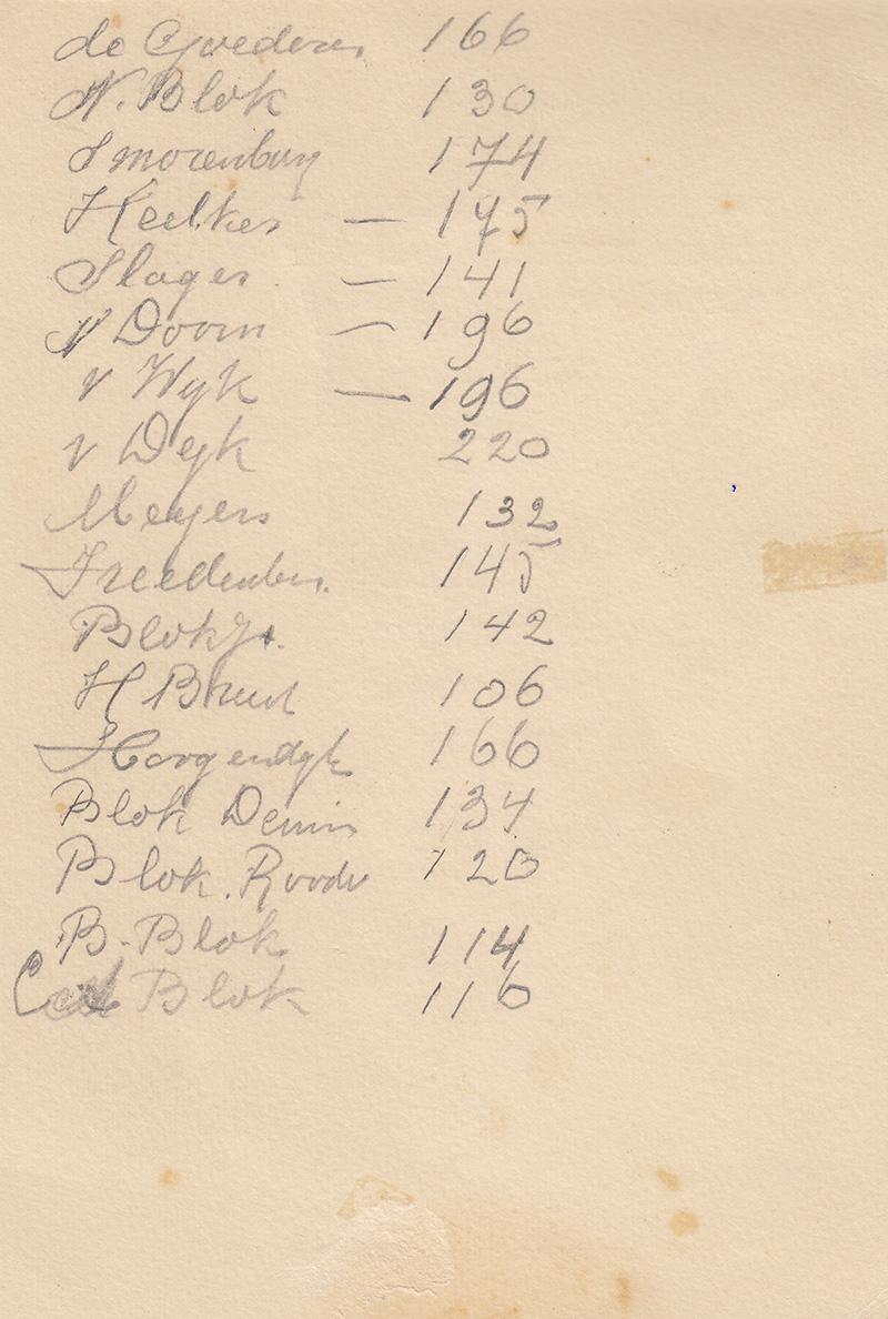 achterzijde menukaart met de gewichten van de College leden.